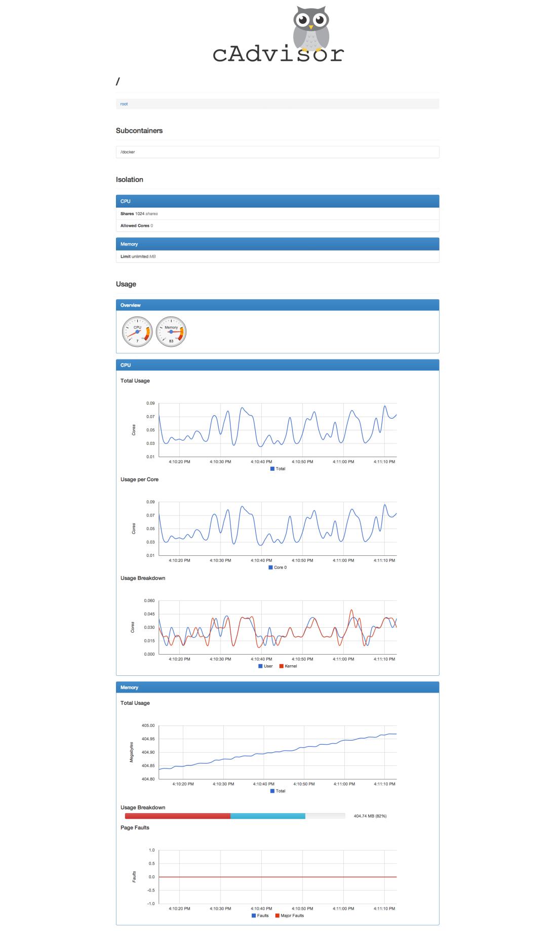 cAdvisor monitoring Docker container